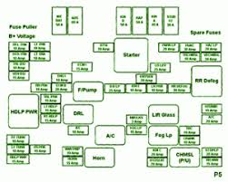 chevy s fuse box 1997 blazer fuse diagram 1997 wiring diagrams