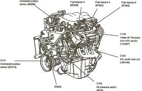 1985 ford f 150 engine diagram simple wiring diagram for ford f f150 4 6 engine diagram wiring library intended for ford f 150 4 6 engine
