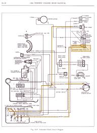 gto tach wiring diagram wiring diagrams online