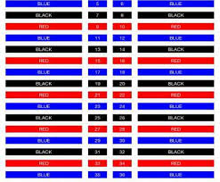 Electrical Phase Color Chart Electric Motor Wire Color Code Popular Electrical Radio