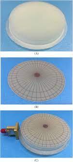 3D‐printed cylindrical Luneburg lens ...