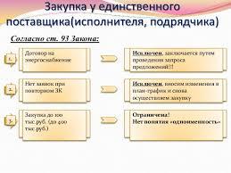 Отчет по производственной практике в гостинице администратором  Отчет о производственной практики в гостинице отчет по практике