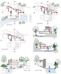 500 Best Plan Images On Pinterest  Vintage Houses Architecture Falling Water Floor Plans