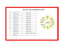 24hr Conversion Chart 30 Printable Military Time Charts Template Lab