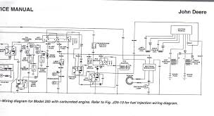 john deere wiring diagrams recent wiring diagram for john deere john deere model 2010 wiring diagram at John Deere Model A Wiring Diagram