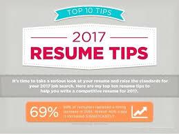 Top 40 Resume Writers Top Resume Writing Websites Best Resume Adorable Top Resume Writing Services 2016