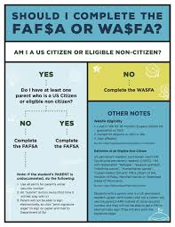 Fafsa Flow Chart College And Career Center Wasfa