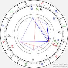 Ryan Reynolds Birth Chart Blake Lively Birth Chart Horoscope Date Of Birth Astro