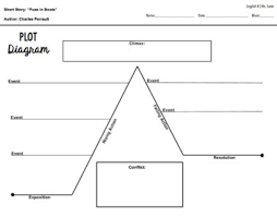Plot Chart For Short Story Elements Of A Short Story Chart Www Bedowntowndaytona Com