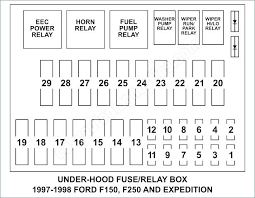1996 ford f 150 fuse box detailed schematic diagrams 2003 f150 5.4 fuse box diagram at 2003 F150 Fuse Box Diagram