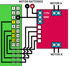 explainingcomputers com raspberry pi zumo robot in the video and in the above diagram i have not connected power from the raspberry pi to the 5v connection on the l298n board this is because the l298n
