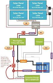 solar biner box wiring diagram wiring diagram solar pv system diagram solar schematic wiring diagram rv solar panel wiring diagram wire diagram grid tie