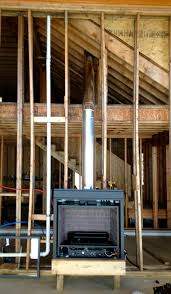 once the fireplace was connected and tested then the framework for the stone chimney could be constructed