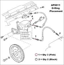1994-2003 High Pressure Pump Seal Replacement Kit for Ford ...