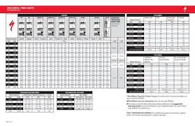 Fox Float Rp2 Air Pressure Chart 2012 Shock Fork Charts Specialized
