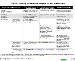 Eligibility Assistance For Pregnant Women And Newborns A