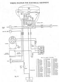 wiring diagram positive earth technical support parts wiring diagram positive earth