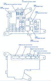 92 95 civic fuse box diagram lovely 96 honda fourtrax 300 92 civic fuse box diagram 92 95 civic fuse box diagram lovely 96 honda fourtrax 300