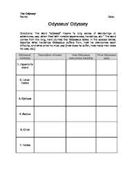 The Odyssey Character Chart The Odyssey Odysseus Odyssey Graphic Organizer Graphic