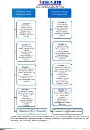ibeam curriculumn plan jpg beam s exciting curriculum includes