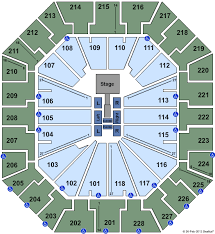 Cheap Colonial Life Arena Tickets