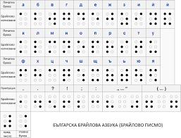 78 Abundant Ueb Cheat Sheet