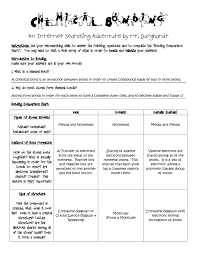 Bonding Comparison Chart Chemical Bonding