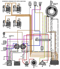 outboard motor wiring diagram schematics and wiring diagrams boat motor wiring diagram evinrude all boats