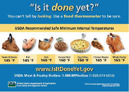 Usda Food Temperature Cooking Chart Usda Meat Temperature Chart United States Department