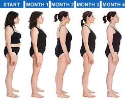 Weight Loss For Women Latest Method Of Weight Loss For Women Lifestyle