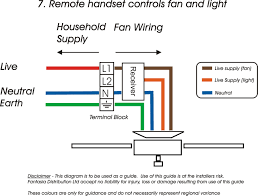 wiring diagram for hunter remote control ceiling fan new install hunter ceiling fan remote control tulumsender