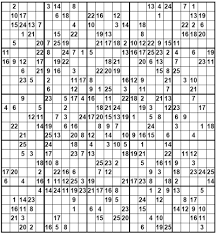 Sudoku Puzzel Solver 25 X 25 Large Sudoku Solving Hints
