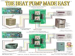 heat pump wiring diagram payne new and carrier thermostat well image heat pump wiring diagram goodman heat pump wiring diagram payne new and carrier thermostat well image free