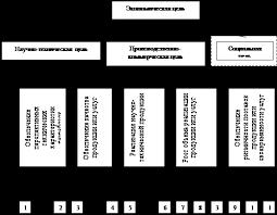 Дипломная работа Анализ системы управления персоналом на ООО УК  Поскольку социальная цель является основой формирования целевой направленности системы управления персоналом структуризация этого вида целей