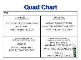 Quad Chart Template Powerpoint 2010 Quad Charts Creativedotmedia Info