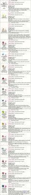 38 Best Tamagotchi Images Virtual Pet Tamagotchi Ps