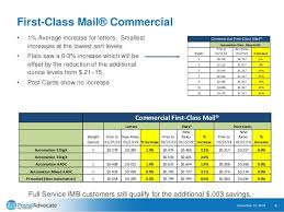 First Class Mail Rate Chart January 2019 Usps Rates Increase Webinar Presentation