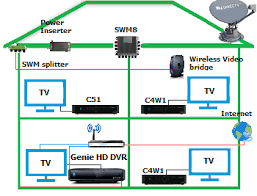 direct tv home wiring diagram wiring diagrams value hdtv direct tv wiring diagram wiring diagram host direct tv home wiring diagram