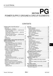 2005 nissan 350z power supply, ground & circuit elements 350z Fuse Box Location 2005 nissan 350z power supply, ground & circuit elements (section pg) (88 pages) 370z fuse box location