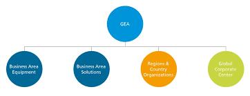 Umbrella Organization Chart Our Organization