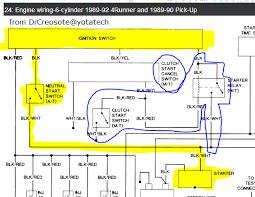 1991 mr2 wiring diagram awesome 1993 toyota pickup wiring diagram 1989 toyota pickup ignition wiring diagram 1991 mr2 wiring diagram luxury 1989 toyota pickup wiring diagram vehiclepad readingrat