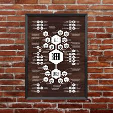 impressive design ideas beer wall art interior designing charming idea brewing patent prints set of 6 poster superb remarkable themed cap bottle can box