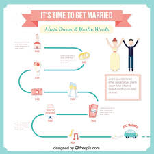 To Premium Vector Download Time Get It's Married