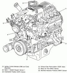 chevy 3 4l engine diagram wiring diagram fascinating chevy 2 4l engine diagram wiring diagram host chevy 2 4l engine diagram wiring diagram list