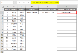 Normal Distribution Chart Excel How To Make Normal Distribution Graph In Excel With Examples