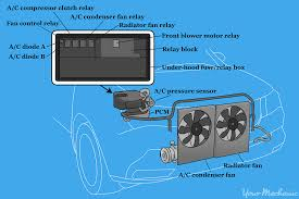 how to replace an air conditioning compressor relay yourmechanic Blue C Fuse Box layout of the ac system Breaker Box