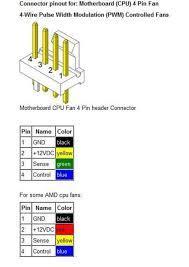 4 vias pwm conector 4 vias pwm