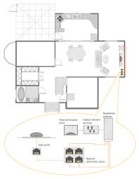 network layout floor plans network diagram software lan network home networking