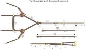 Girth Size Chart Horse Size Charts For Bridles Breastplates Girths Bridles Reins