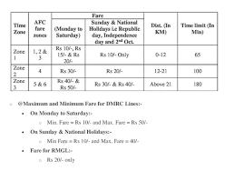 Dmrc Fare Chart For A Token If I Missed My One Metro Can I Board Another For